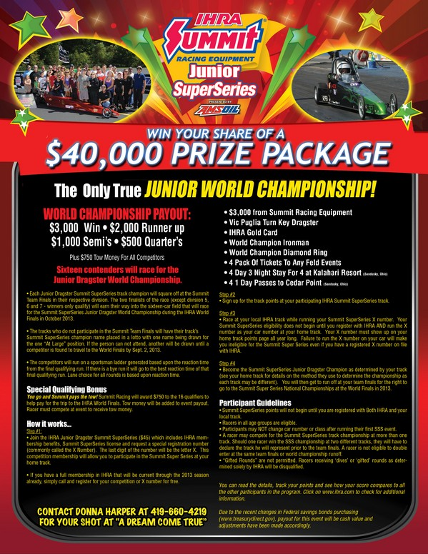 IHRA Summit Super Series Junior 2013